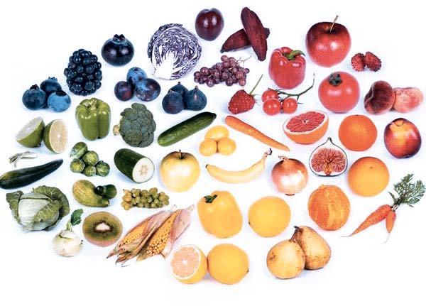 Худейте на цветной диете