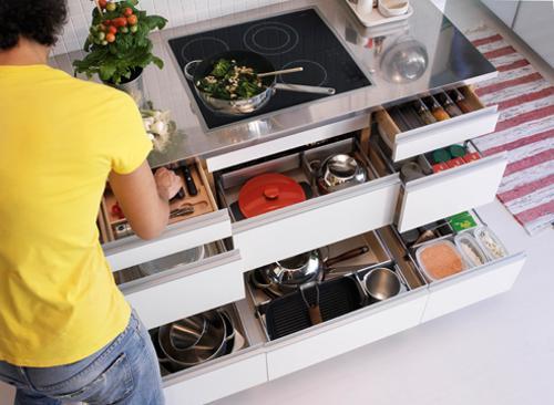 Инвентарь для кухни – от минимума к комфорту