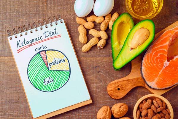 Кето-диета: польза, эффективность, противопоказания