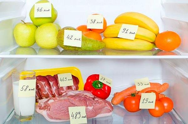 Можно ли похудеть, считая калории?