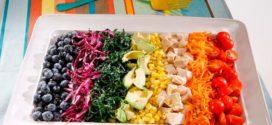 Что такое цветная диета